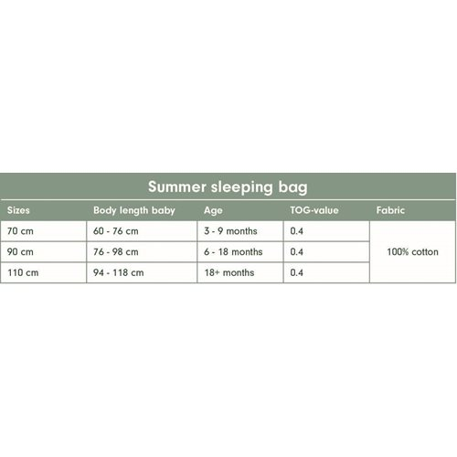 Picture of Summer sleeping bag 90 cm Lily Leaves Blue