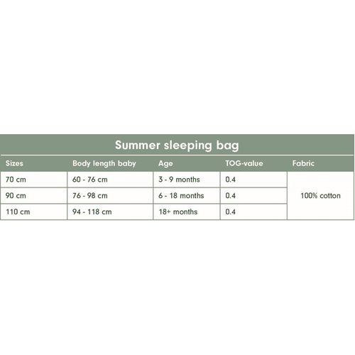Schlafsack Sommer 90 cm Ocean White