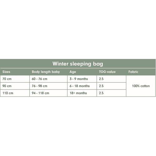 Schlafsack Winter 90 cm mint melange