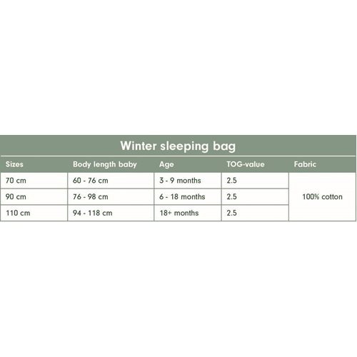 Schlafsack Winter 70 cm Sprinkles Mint